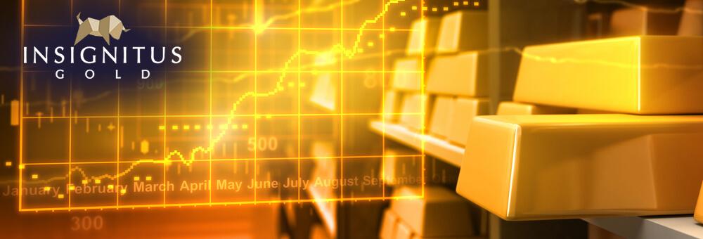 investiciono zlato prodaja